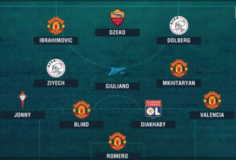 ĐHTB Europa League: Quỷ đỏ thống trị