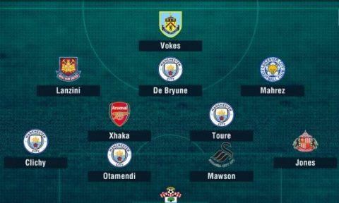 ĐHTB vòng 36 Premier League: Man City góp 4 cái tên