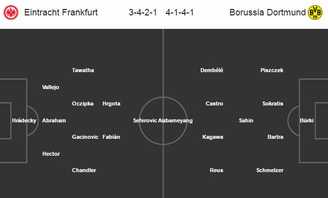 Mibet nhận định Frankfurt vs Dortmund, 01h00  Cháy lên Vàng-đen