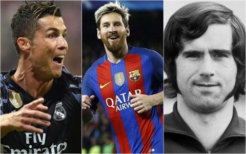 Ronaldo, Messi và 10 chân sút ghi bàn nhiều nhất 5 giải hàng đầu châu Âu
