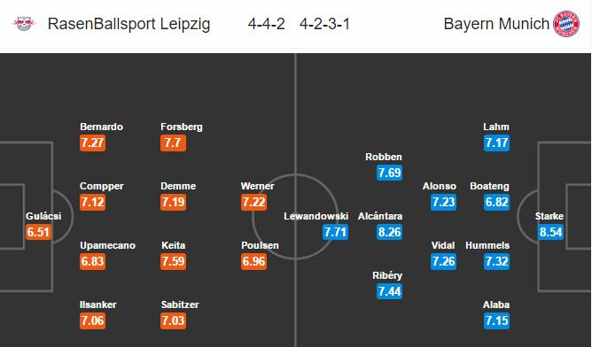 Mibet nhận định RB Leipzig vs Bayern Munich,  Nỗ lực cuối cùng