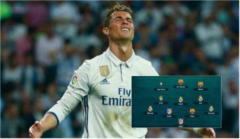 ĐIỂM TIN SÁNG 17/05: Ronaldo mất dạng ở ĐHTB Liga; James vắng mặt bất thường tại Real