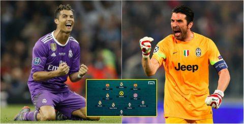 Đội hình tiêu biểu Champions League 2016/17: Real và Juve thống trị