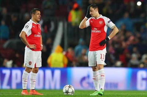 """""""Arsenal nên bán Sanchez và Ozil ngay và luôn"""""""