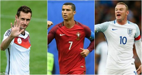 """Ronaldo và những ông """"Vua dội bom"""" hàng đầu ở các đội tuyển quốc gia châu Âu"""