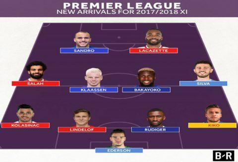 """Đội hình """"cực chất"""" gồm những tân binh vừa cập bến Premier League"""