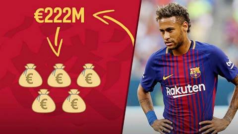 NÓNG: PSG đem công thần làm vật tế trong thương vụ Neymar