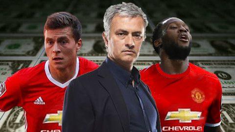 Đội hình những ngôi sao hưởng lương cao nhất Man Utd