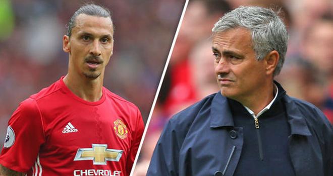Điểm tin chiều 27/7: Mourinho bóng gió tương lai Ibra, Real từ bỏ vụ Hazard
