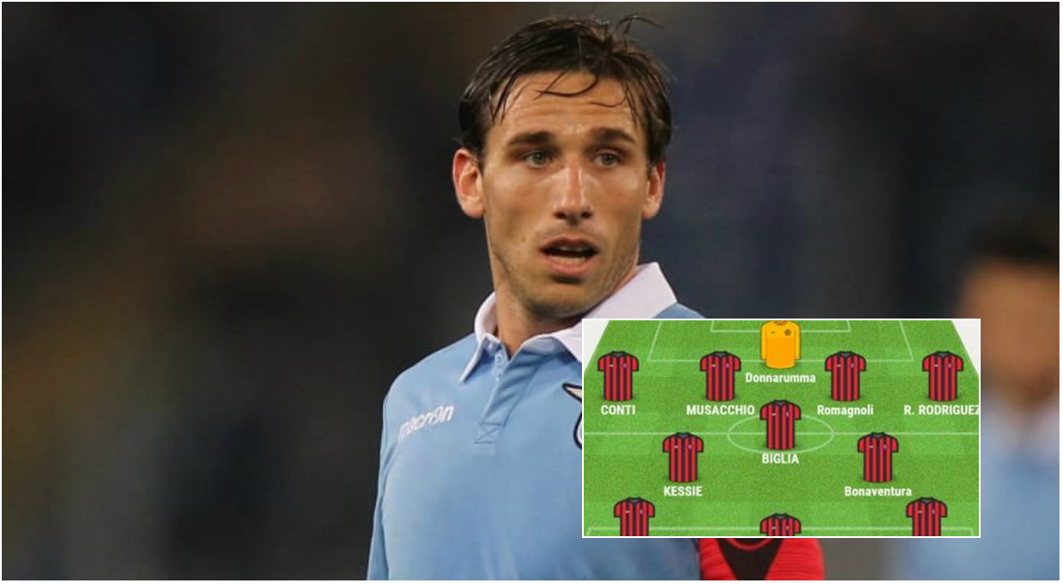 Đội hình tối ưu của AC Milan mùa sau với sự bổ sung đội trưởng Lazio