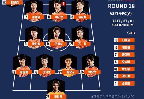 Lương Xuân Trường nhận điểm khá cho màn ra mắt tại K-League