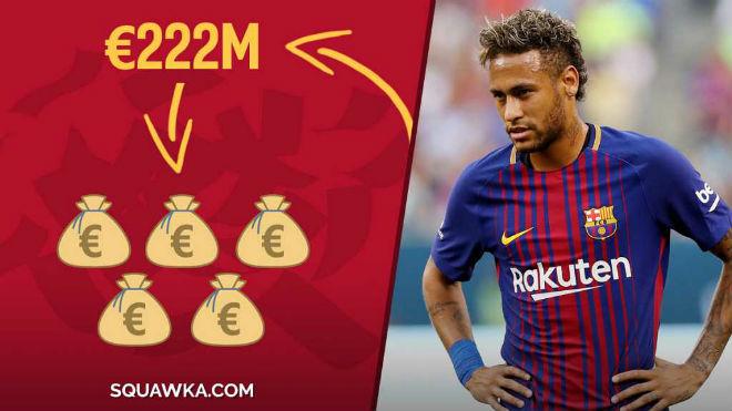 Núi tiền đổ vào Neymar có thể giúp PSG mua được… cả một đội hình toàn sao
