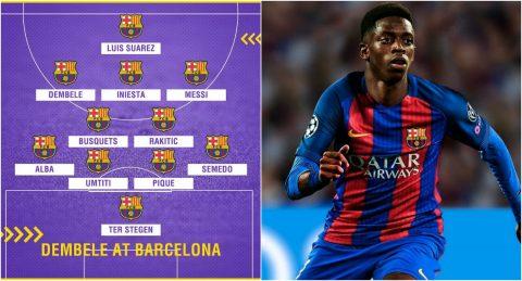 """Cận cảnh đội hình siêu khủng của Barca với """"bom tấn"""" Dembele trong tay"""