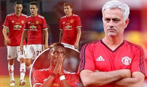 """Thất bại tại Siêu cup, Mourinho thừa nhận M.U """"không có cửa"""" vô địch Champions League mùa tới"""