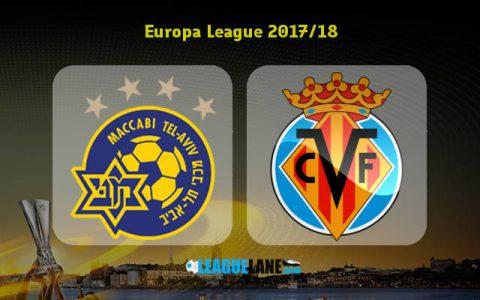 Nhận định Maccabi TA vs Villarreal, 02h05 ngày 29/9: Tàu ngầm trôi dạt