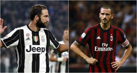 10 ông hoàng lương bổng tại Serie A: Bonucci ngồi chung mâm với Higuain