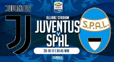 Nhận định Juventus vs Spal, 01h45 ngày 26/10: Thắng nhẹ giữ sức