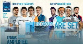 Kết quả phân nhánh và lịch thi đấu ATP World Tour Finals 2017