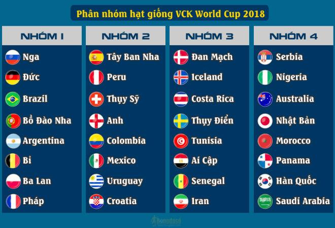 World Cup 2018: 5 đại diện châu Á hứa hẹn nhiều bất ngờ