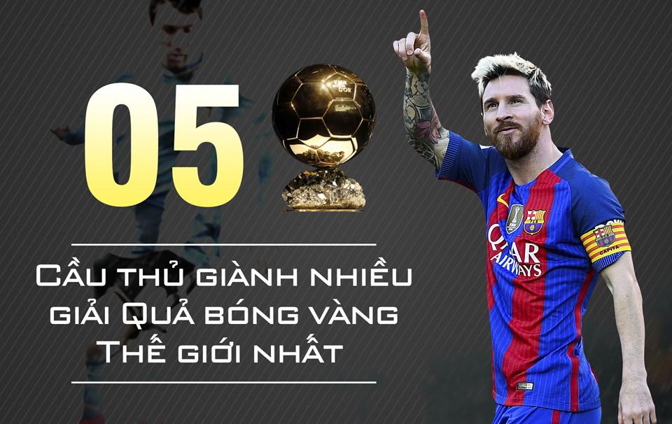 Lionel Messi và 10 kỷ lục ấn tượng nhất trong sự nghiệp
