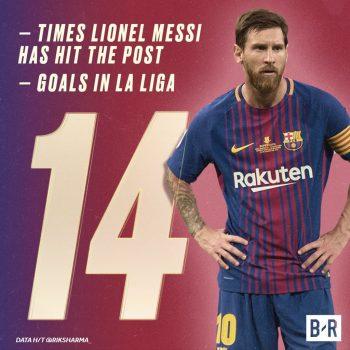 Messi & Barca tạo thành tích chưa từng xuất hiện trong thế kỷ 21