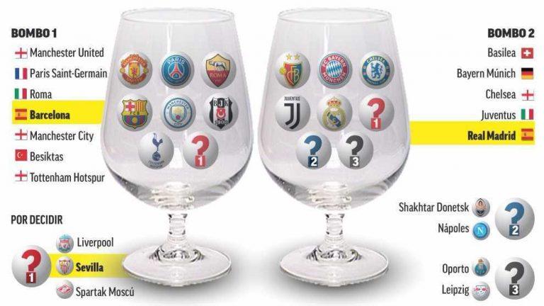 Dự đoán bốc thăm vòng 1/8 Champions League: Chelsea vs Barca?