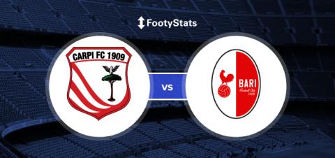 Nhận định Carpi vs Bari 1908, 2h30 ngày 29/12: Mục tiêu Serie A
