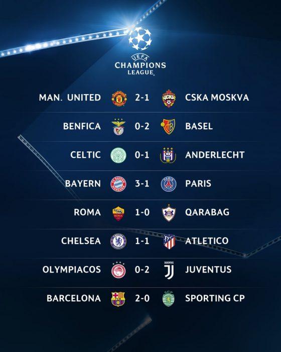 ket qua champions league 6-12
