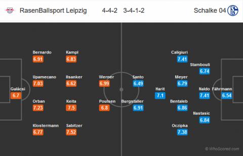 DH Leipzig vs Schalke