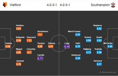 DH-Watford-vs-Southampton