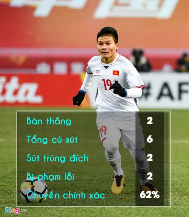 U23_Viet_Nam_vs_U23_Qatar_3
