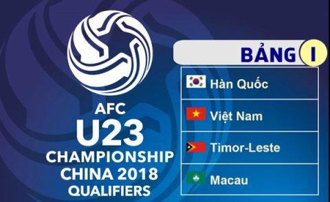 Nhận diện 3 đối thủ của U23 Việt Nam tại bảng D – VCK U23 châu Á 2018