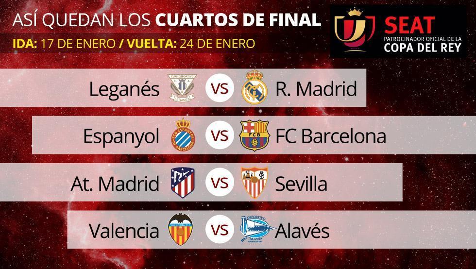 Derby Barcelona ở tứ kết Cúp Nhà vua Tây Ban Nha