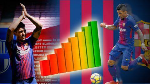 Paulinho tăng giá sau 4 tháng đến Barcelona