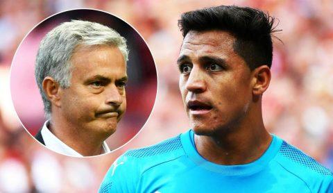 Mourinho có phát biểu mới nhất về thương vụ Sanchez