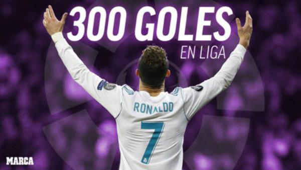Cristiano Ronaldo cán mốc 300 bàn tại La Liga