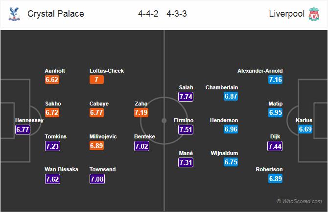 đội hình dự kiến Crystal Palace vs Liverpool