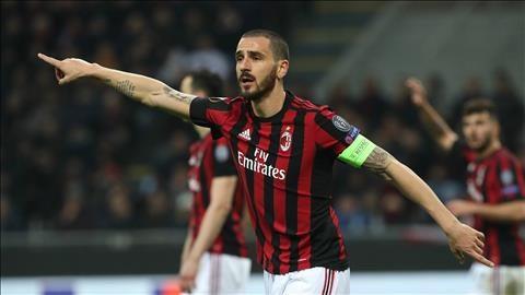 Real Madrid hỏi mua trung vệ của AC Milan