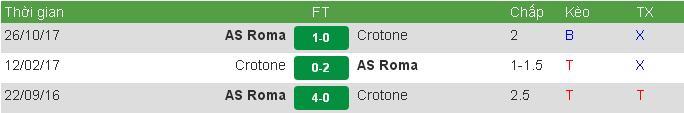 as vs crotone