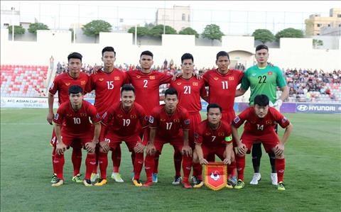 ĐT Việt Nam nằm ở nhóm hạt giống nào tại vòng chung kết Asian Cup 2019?