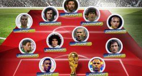 Đội hình xuất sắc nhất lịch sử các VCK World Cup