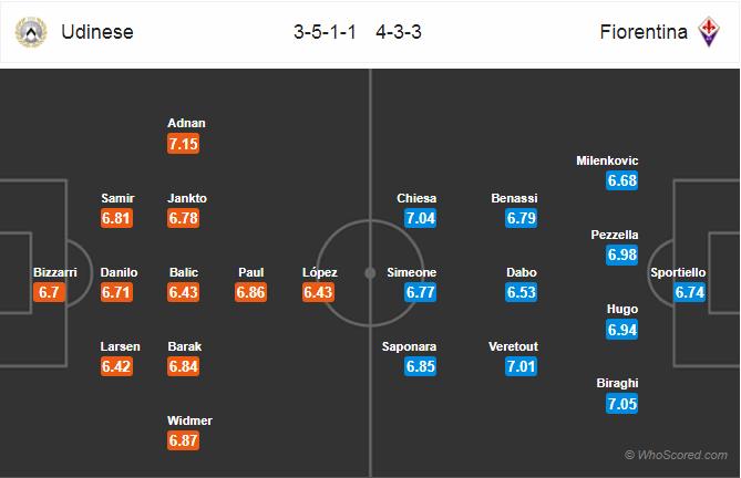 DH Udi vs Fiorentina
