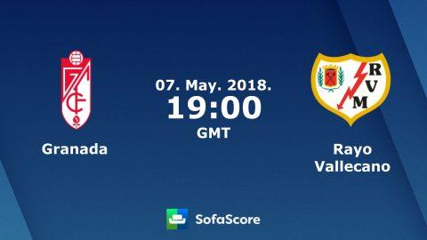 Nhận định Granada vs Rayo Vallecano, 2h00 ngày 08/05: Trở lại ngôi đầu