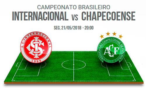 Nhận định Internacional vs Chapecoense, 6h00 ngày 22/05: Chủ nhà thay đổi