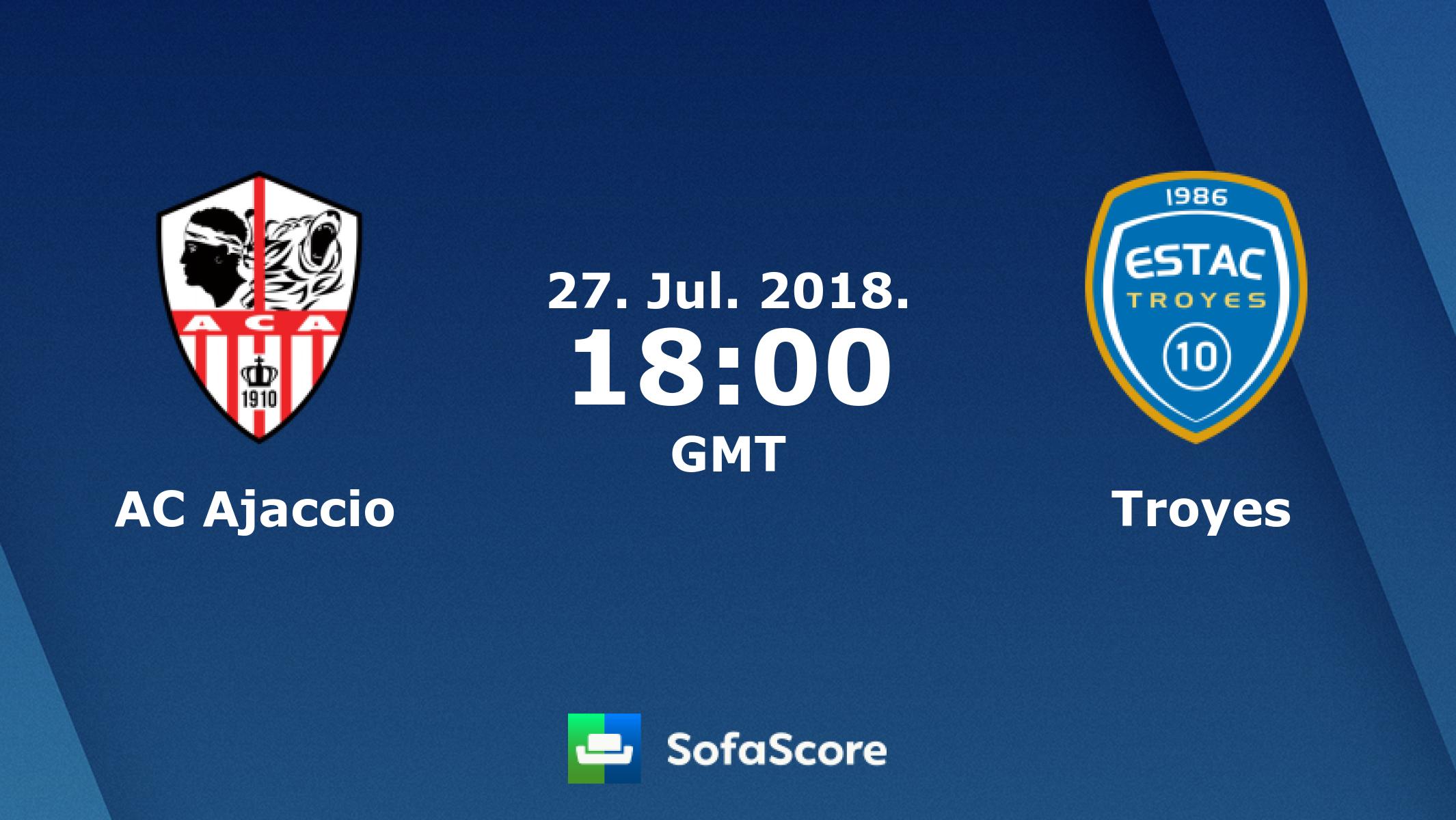 Nhận định Ajaccio vs Troyes, 01h00 ngày 28/7: Hạng 2 Pháp