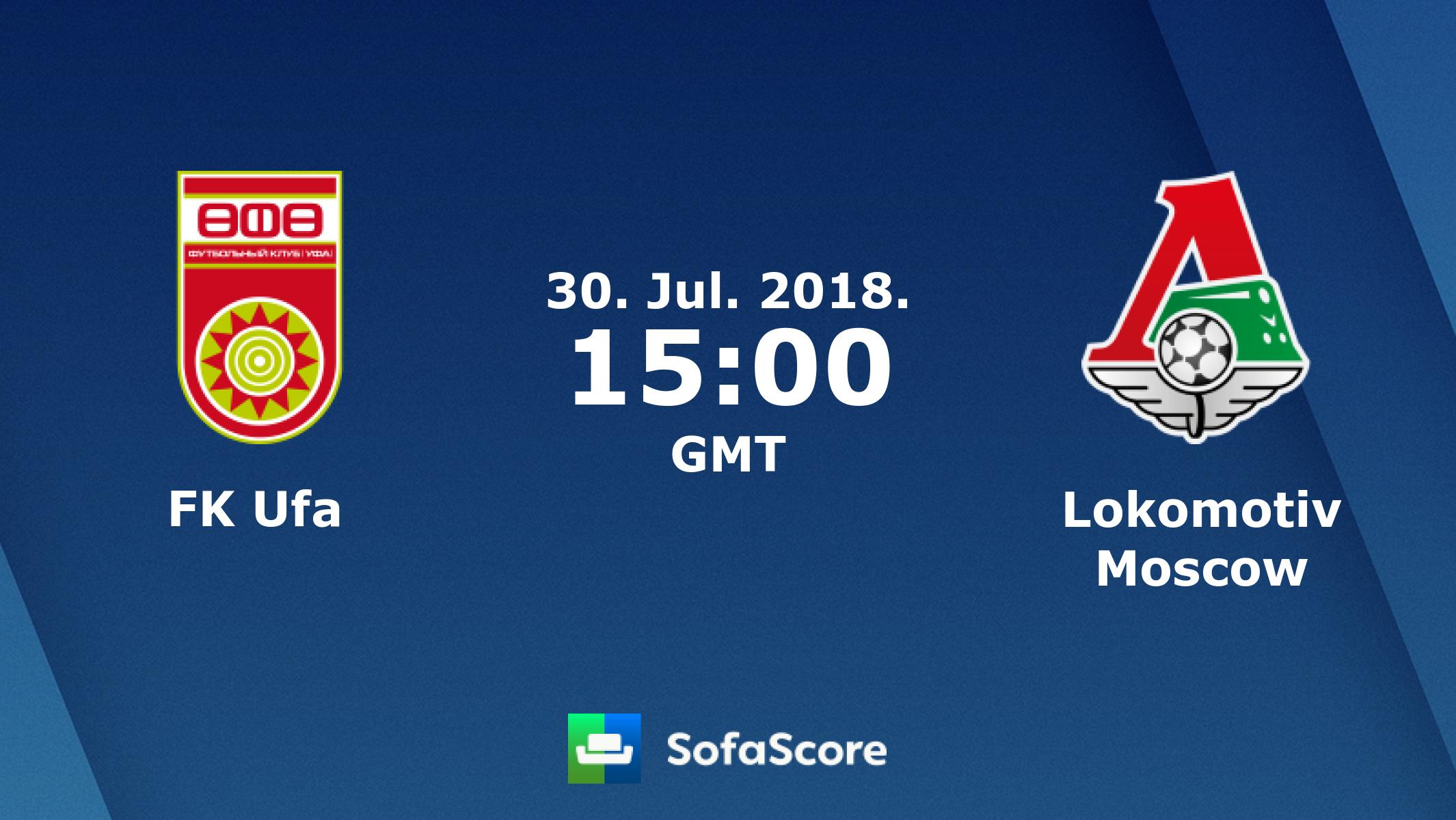 Nhận định Ufa vs Lokomotiv Moscow, 22h00 ngày 30/7: Giải VĐQG Nga