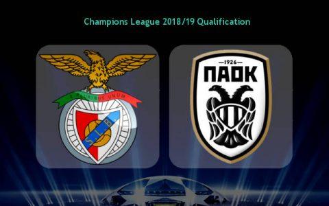 Nhận định Benfica vs PAOK, 02h00 ngày 22/8: Champions League