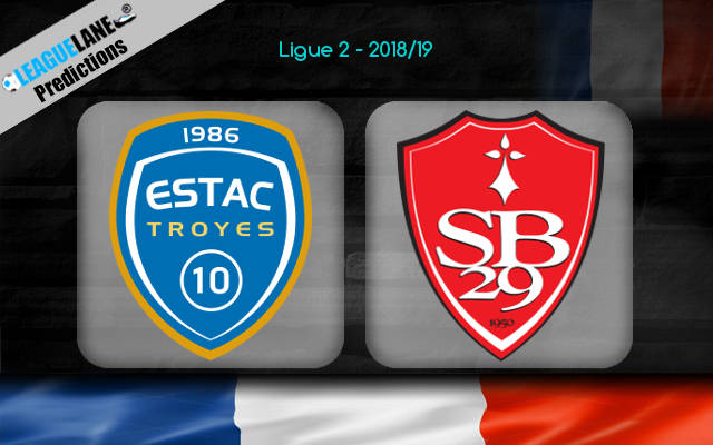 Nhận định Troyes vs Brest, 01h00 ngày 4/8: Hạng 2 Pháp