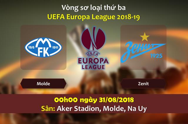 Nhận định Molde vs Zenit, 0h00 ngày 31/8: Europa League