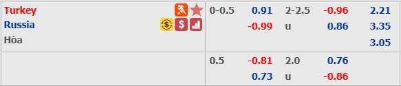 8live  định Thổ Nhĩ Kỳ vs Nga, 01h45 ngày 08/9: UEFA Nations League